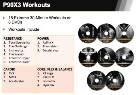 p90x3-workouts