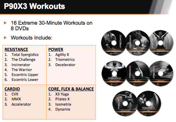 p90x3-workouts